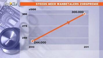 RTL Nieuws 300.000 wanbetalers zorgpremie