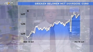 RTL Z Nieuws RTL Z Nieuws - 09:06 uur