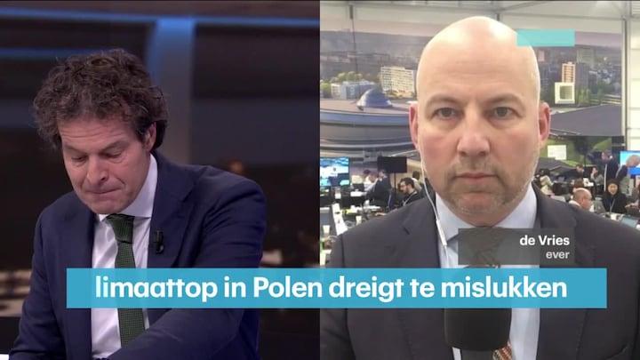 RTL Z Nieuws 17:00 uur /248