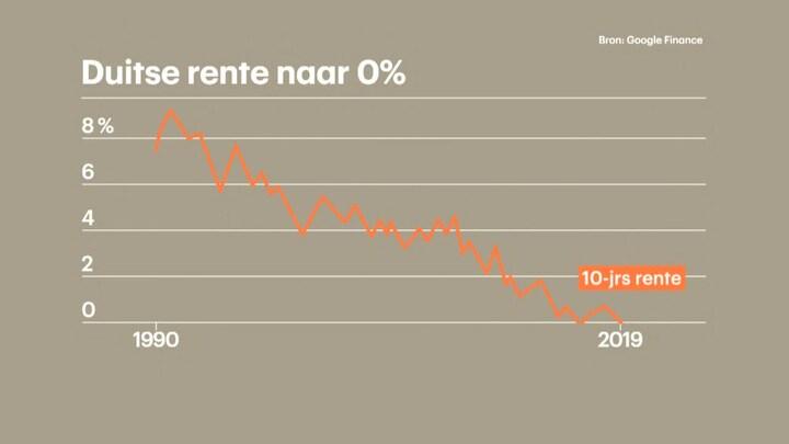 RTL Z Nieuws 17:00 uur 90/58