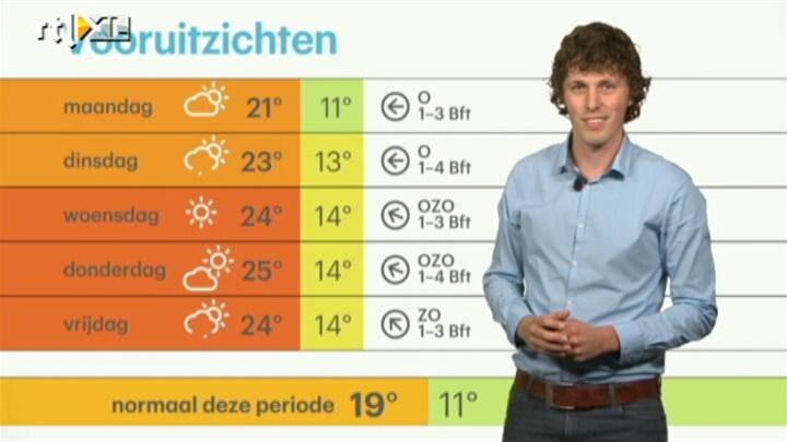 Buienradar NL 14 september 2014 12:50uur