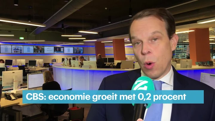 RTL Z Nieuws 10:00 uur /226