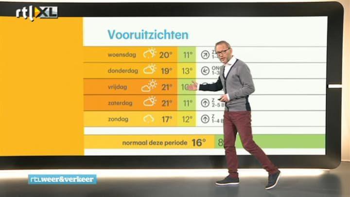 RTL Weer 30 september 2014 08:00 uur