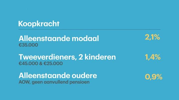 RTL Z Nieuws 10:00 uur /13