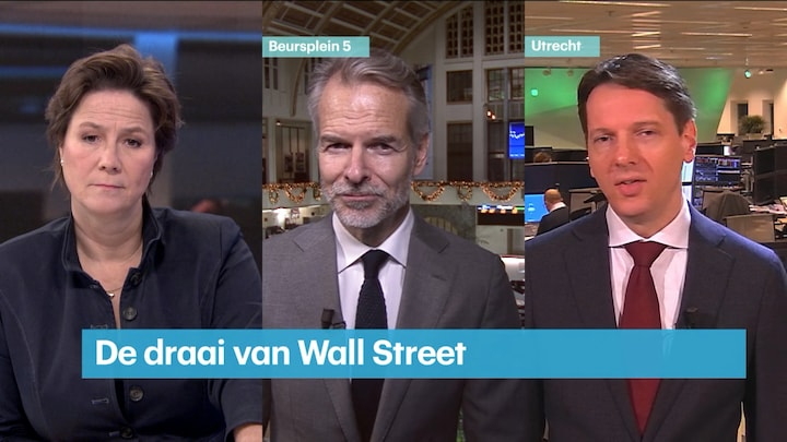 'Beleggers zijn te negatief, vooral in Europa'
