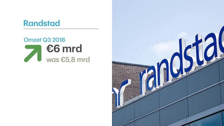 RTL Z Nieuws 09:00 uur /210