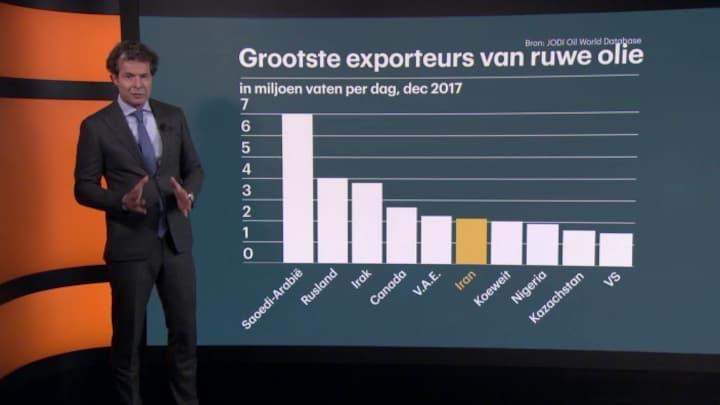 Met dit snode plan kan Iran toch olie exporteren