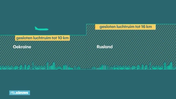 Vlucht MH17, een opeenstapeling van risico's