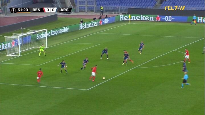 14:12 Samenvattingen Europa League - late wedstrijden - RTL Nieuws