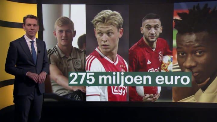 Wat moet Ajax doen met al die poen?